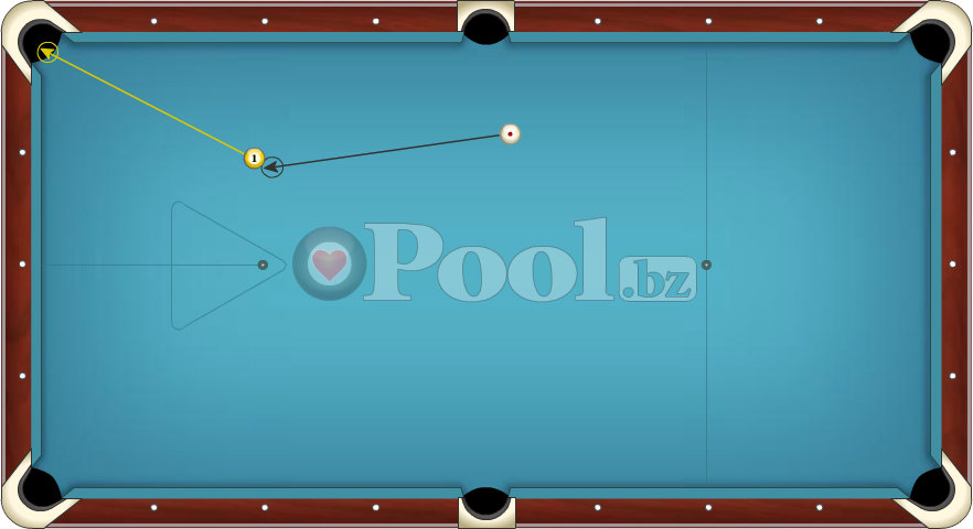 7 pool tips to look better at the pool table against your